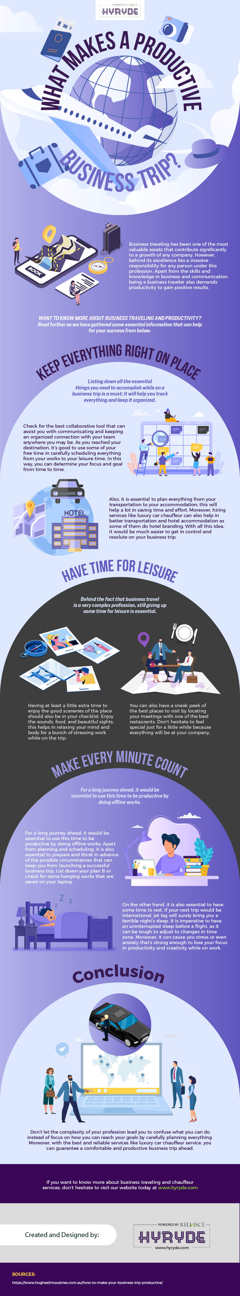 What Makes a Productive Business Trip